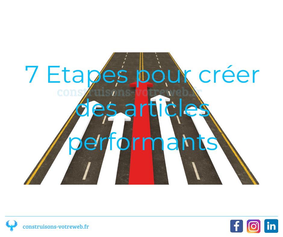 Read more about the article Créer des articles performants